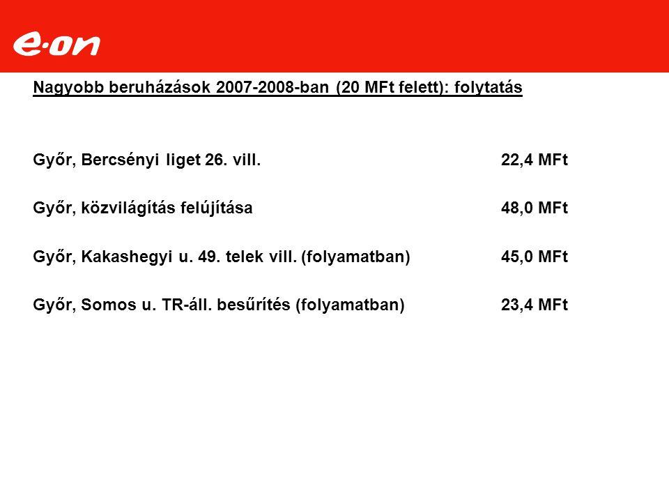 Nagyobb beruházások 2007-2008-ban (20 MFt felett): folytatás Győr, Bercsényi liget 26. vill.22,4 MFt Győr, közvilágítás felújítása48,0 MFt Győr, Kakas
