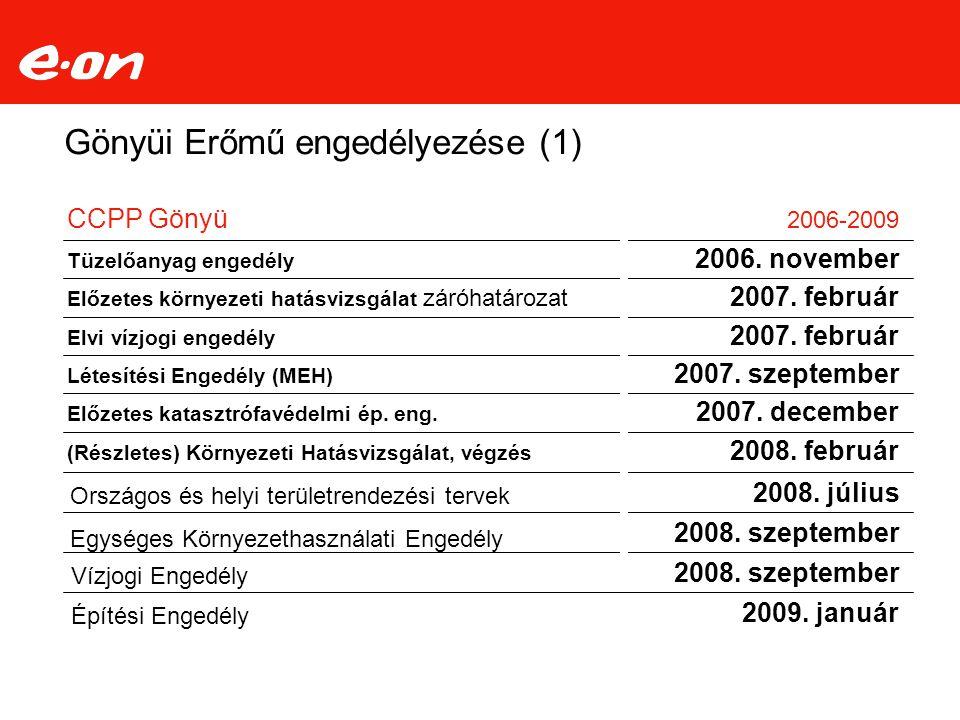 Gönyüi Erőmű engedélyezése (1) 2008. február (Részletes) Környezeti Hatásvizsgálat, végzés 2007. szeptember Létesítési Engedély (MEH) 2007. december E