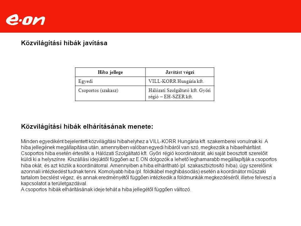 Közvilágítási hibák javítása Hiba jellegeJavítást végzi EgyediVILL-KORR Hungária kft. Csoportos (szakasz)Hálózati Szolgáltató kft. Győri régió – EH-SZ
