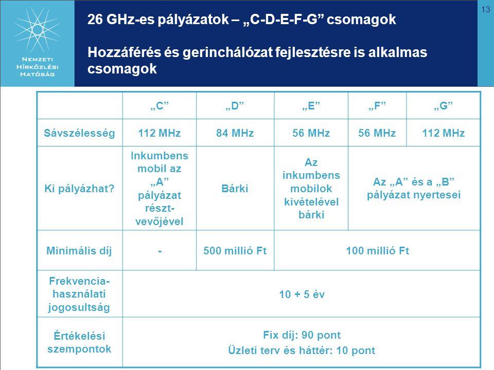 """13 26 GHz-es pályázatok – """"C-D-E-F-G csomagok Hozzáférés és gerinchálózat fejlesztésre is alkalmas csomagok """"C """"D """"E """"F """"G Sávszélesség112 MHz84 MHz56 MHz 112 MHz Ki pályázhat."""