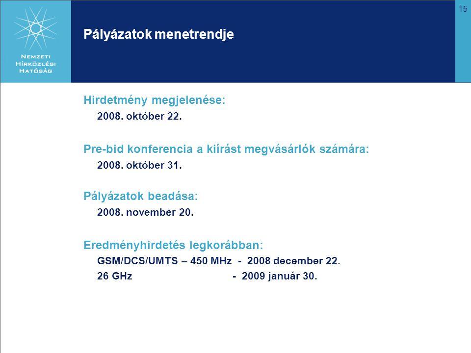15 Pályázatok menetrendje Hirdetmény megjelenése: 2008.