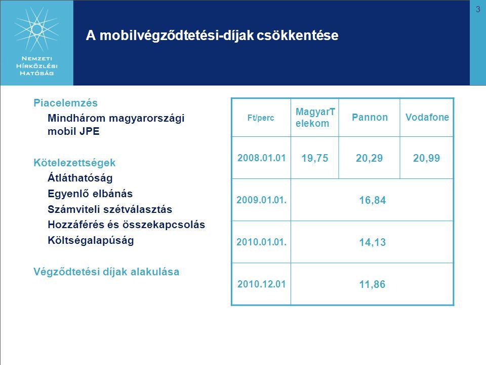 3 A mobilvégződtetési-díjak csökkentése Piacelemzés Mindhárom magyarországi mobil JPE Kötelezettségek Átláthatóság Egyenlő elbánás Számviteli szétválasztás Hozzáférés és összekapcsolás Költségalapúság Végződtetési díjak alakulása Ft/perc MagyarT elekom PannonVodafone 2008.01.01 19,7520,2920,99 2009.01.01.