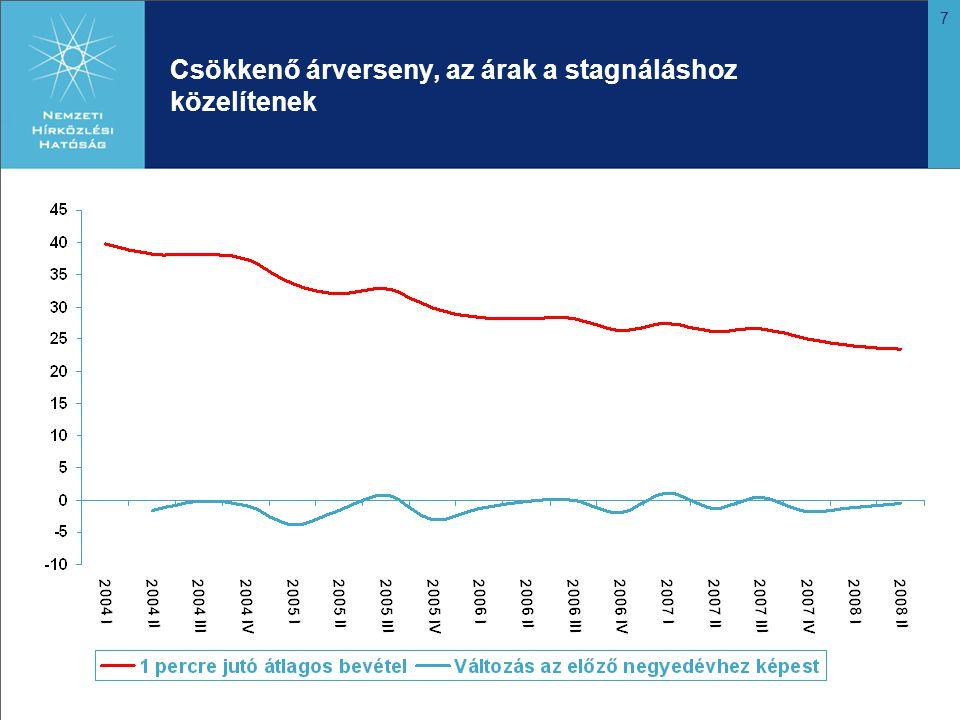 8 A háztartások mobiltelefon- és internet-ellátottsága NHH-Tárki felmérés, 2008 Van még lehetőség a növekedésre Háztartások ellátottsága, %