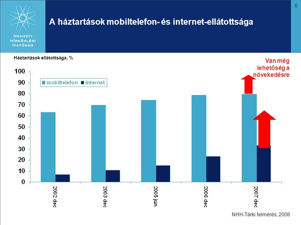 9 A szélessávú piacon az ADSL és a kábelmodem aránya kiegyenlített, feljövőben a mobil-szélessáv Előfizetők száma (ezer)