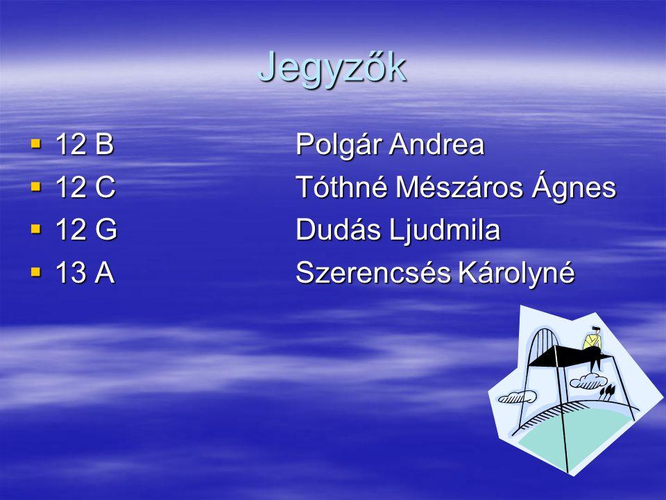 Jegyzők  12 BPolgár Andrea  12 CTóthné Mészáros Ágnes  12 GDudás Ljudmila  13 ASzerencsés Károlyné