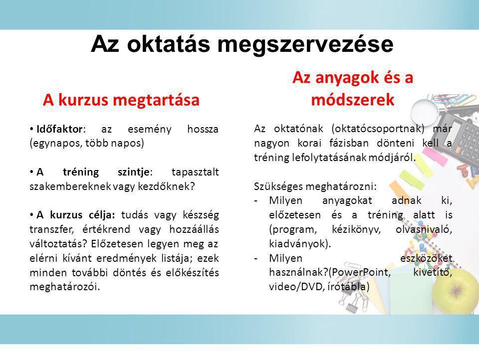 Az oktatás megszervezése A kurzus megtartása • Időfaktor: az esemény hossza (egynapos, több napos) • A tréning szintje: tapasztalt szakembereknek vagy
