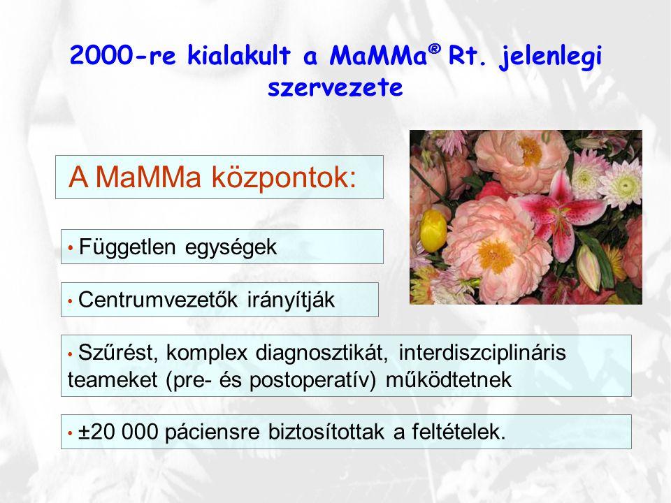 2000-re kialakult a MaMMa ® Rt. jelenlegi szervezete A MaMMa központok: • Független egységek • Centrumvezetők irányítják • Szűrést, komplex diagnoszti