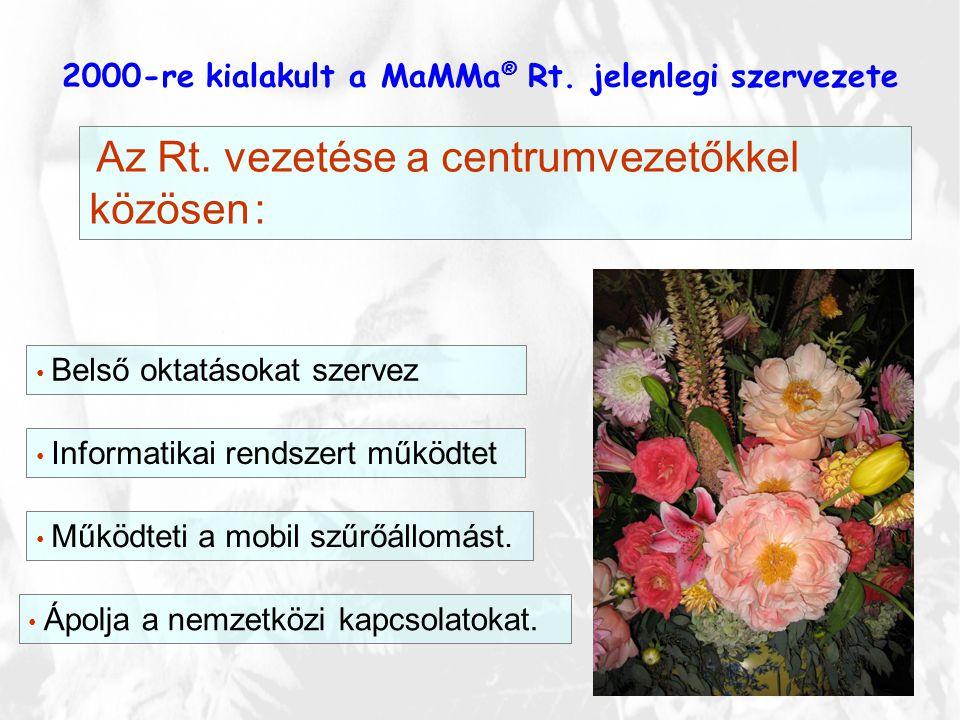2000-re kialakult a MaMMa ® Rt. jelenlegi szervezete Az Rt. vezetése a centrumvezetőkkel közösen : • Belső oktatásokat szervez • Működteti a mobil szű