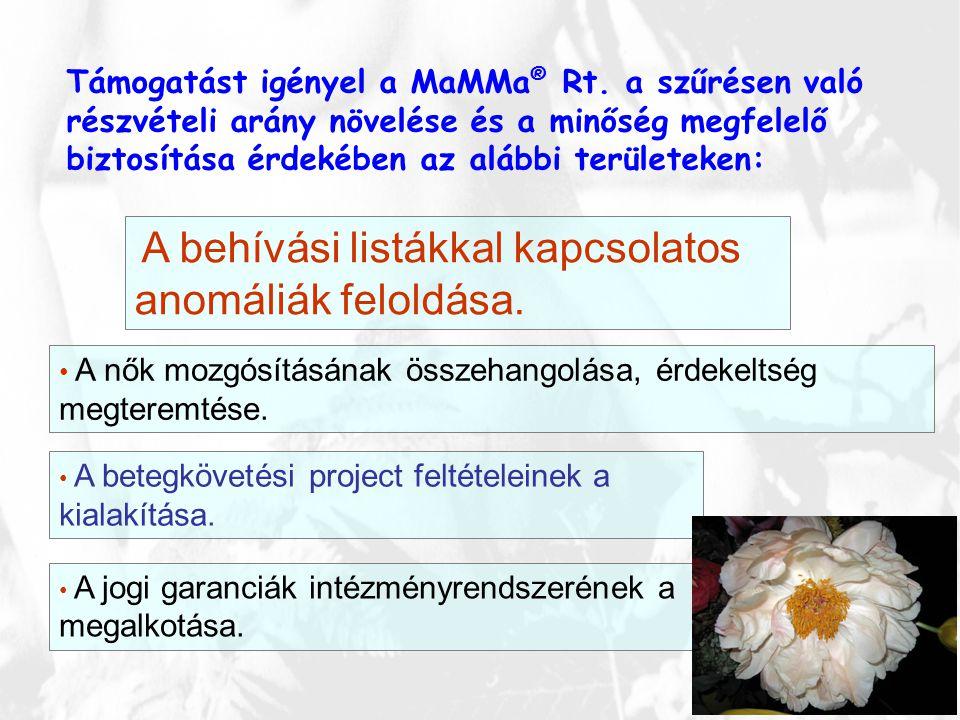 Támogatást igényel a MaMMa ® Rt. a szűrésen való részvételi arány növelése és a minőség megfelelő biztosítása érdekében az alábbi területeken: • A nők