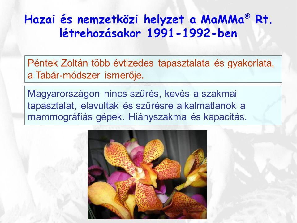Hazai és nemzetközi helyzet a MaMMa ® Rt. létrehozásakor 1991-1992-ben Péntek Zoltán több évtizedes tapasztalata és gyakorlata, a Tabár-módszer ismerő