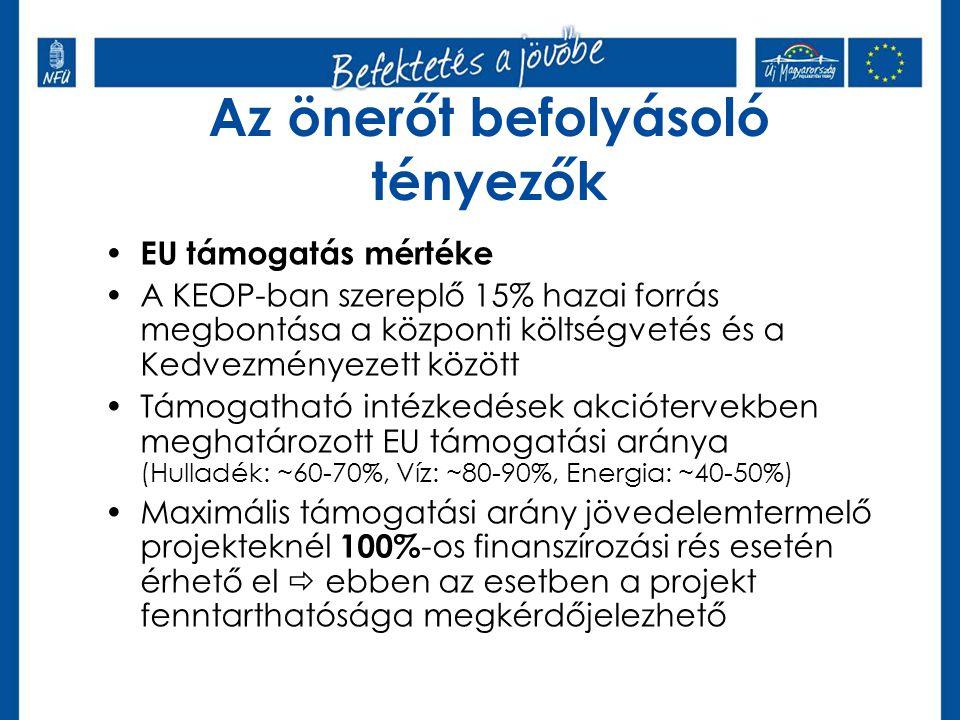 Az önerőt befolyásoló tényezők • EU támogatás mértéke •A KEOP-ban szereplő 15% hazai forrás megbontása a központi költségvetés és a Kedvezményezett között •Támogatható intézkedések akciótervekben meghatározott EU támogatási aránya (Hulladék: ~60-70%, Víz: ~80-90%, Energia: ~40-50%) •Maximális támogatási arány jövedelemtermelő projekteknél 100% -os finanszírozási rés esetén érhető el  ebben az esetben a projekt fenntarthatósága megkérdőjelezhető