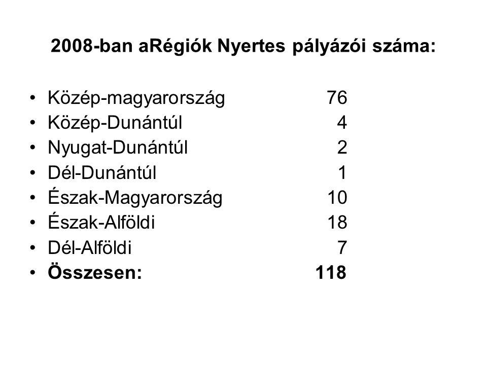 Áttekintés az SZMM pályázatokról 2003 – 2008.