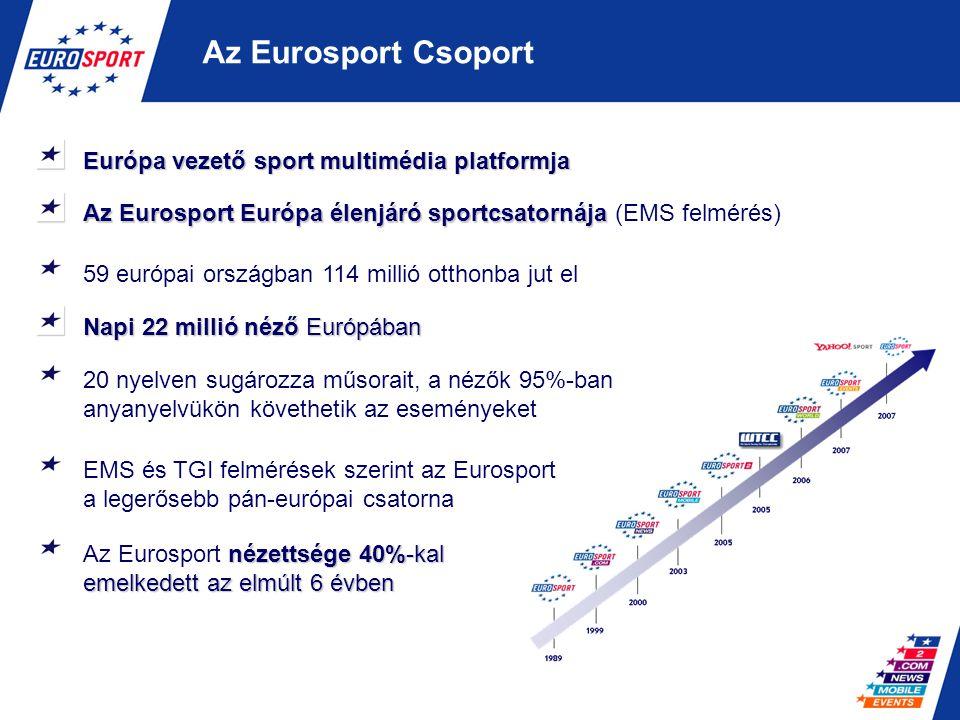 Source: comScore 2008 Eurosport.com – Európa első számú sportoldala  Egyedülálló pán-európai média platform anyanyelvű honlapokkal - Átfogó média platform 18 verzióban - 9 portál és további 9 honlap - Az Eurosport összes honlapja elérhető a fő weblapról, a www.eurosport.com-ról  7 millió egyedi látogató havonta  7 millió egyedi látogató havonta - 90% -os nézettség növekedés az elmúlt 12 hónapban - Diverzifikált, aktív és hűséges látogatók  Erős jelenlét Európába - Az Eurosport online az első számú pán-európai weblap megelőzve az MTV-t és a CNN-t