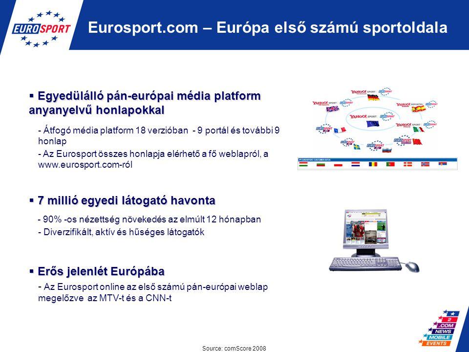Source: comScore 2008 Eurosport.com – Európa első számú sportoldala  Egyedülálló pán-európai média platform anyanyelvű honlapokkal - Átfogó média pla