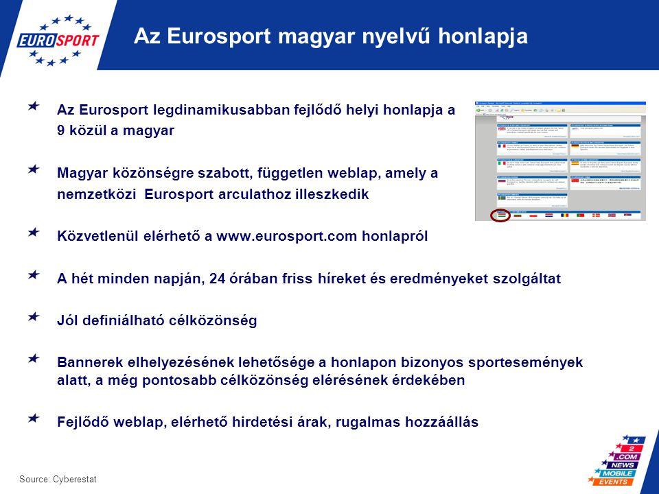 Az Eurosport magyar nyelvű honlapja Az Eurosport.hu az elmúlt 11 hónapban kiemelkedő nézettséget produkált: + 30% oldalletöltés a 2007.év végi eredményeihez viszonyítva + 31% látogatottság az elmúlt fél évhez viszonyítva Az Eurosport.hu látogatottsága és forgalma több mint MEGKÉTSZEREZŐDÖTT egy év alatt Átlagos látogatottsági adatok: • Átlag havi látogatottság: 80,766 fő • (a 2008.