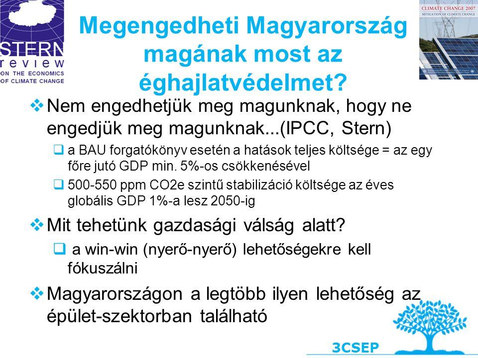 3CSEP Megengedheti Magyarország magának most az éghajlatvédelmet?  Nem engedhetjük meg magunknak, hogy ne engedjük meg magunknak...(IPCC, Stern)  a
