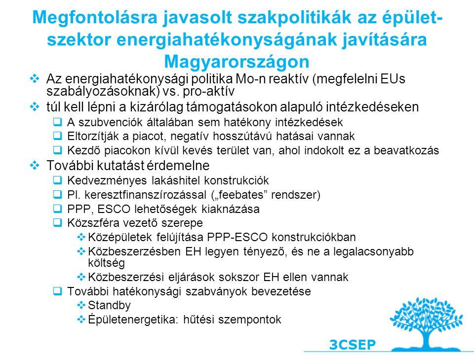 3CSEP Megfontolásra javasolt szakpolitikák az épület- szektor energiahatékonyságának javítására Magyarországon  Az energiahatékonysági politika Mo-n