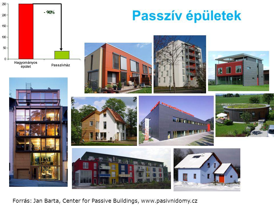 Passzív épületek Forrás: Jan Barta, Center for Passive Buildings, www.pasivnidomy.cz Hagyományos épület Passzívház