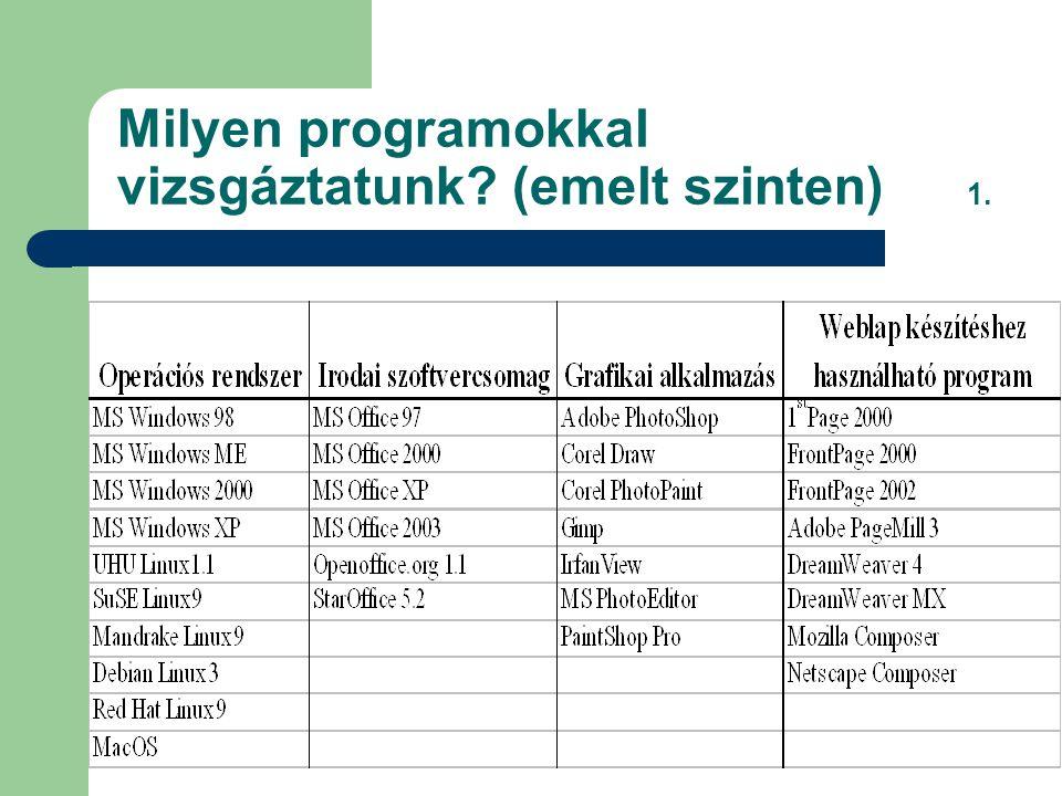 Milyen programokkal vizsgáztatunk? (emelt szinten) 1.