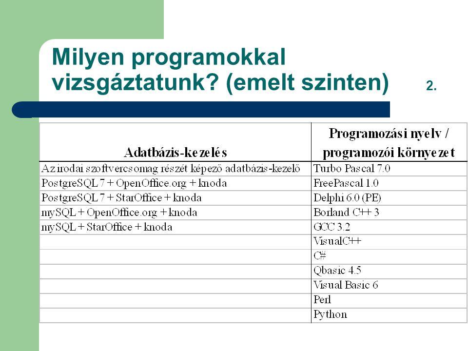 Milyen programokkal vizsgáztatunk? (emelt szinten) 2.