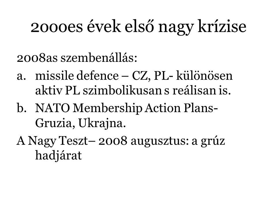 2oooes évek első nagy krízise 2008as szembenállás: a.missile defence – CZ, PL- különösen aktiv PL szimbolikusan s reálisan is. b.NATO Membership Actio