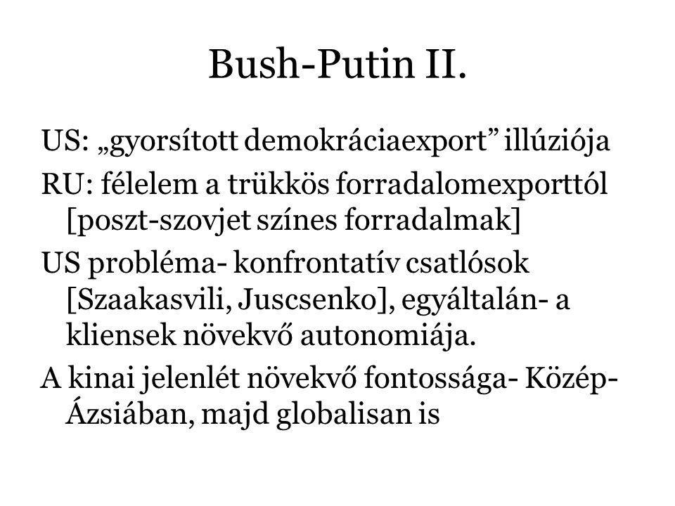 """Bush-Putin II. US: """"gyorsított demokráciaexport"""" illúziója RU: félelem a trükkös forradalomexporttól [poszt-szovjet színes forradalmak] US probléma- k"""