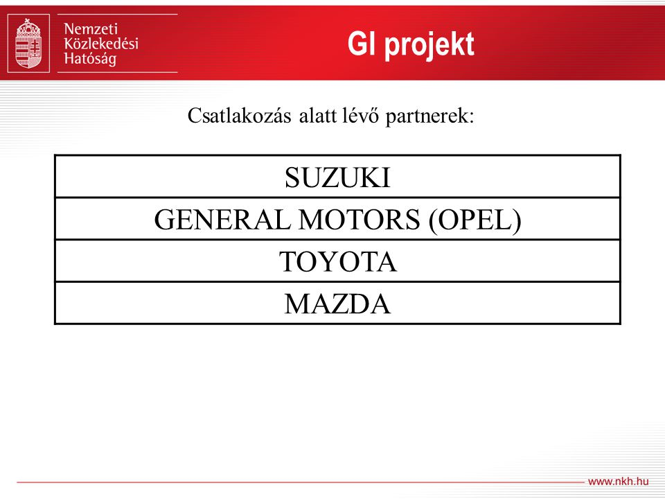 GI projekt Továbbfejlesztési lehetőségek: A GI projekt kiterjesztése az alábbi járműfajtákra: • Motorkerékpár • Tehergépkocsi • Pótkocsi • Mezőgazdasági vontató • Lassújármű A tárgyalások folyamatban vannak.