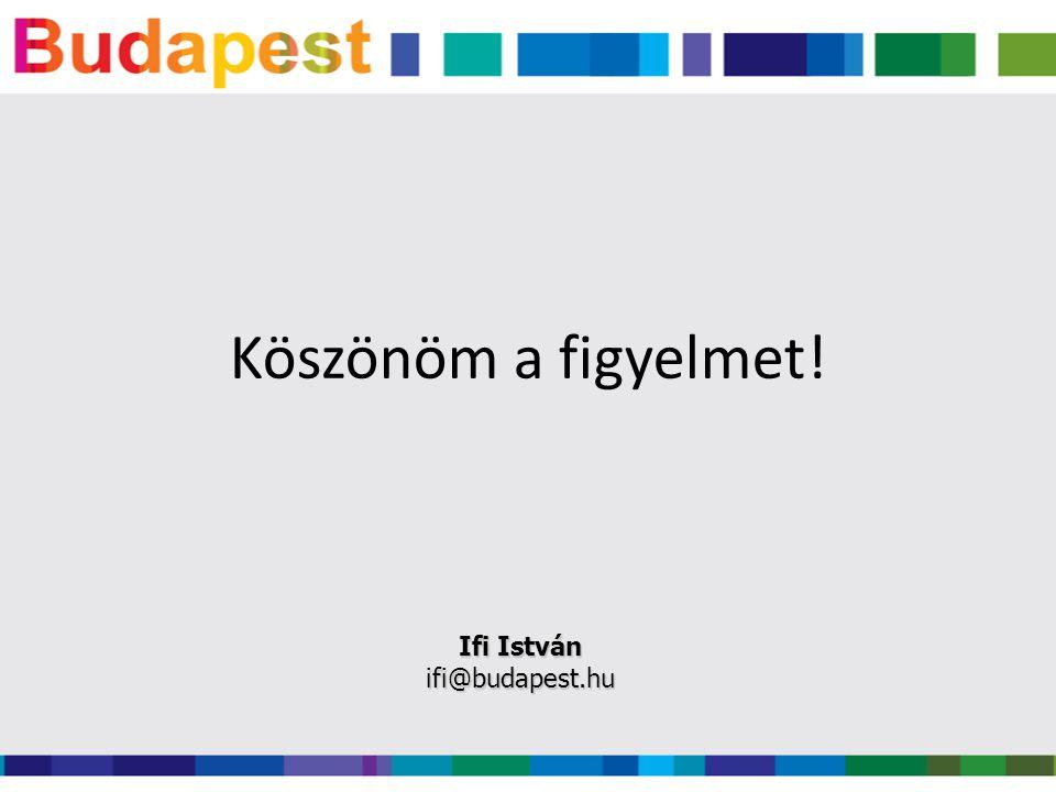 Köszönöm a figyelmet! Ifi István ifi@budapest.hu