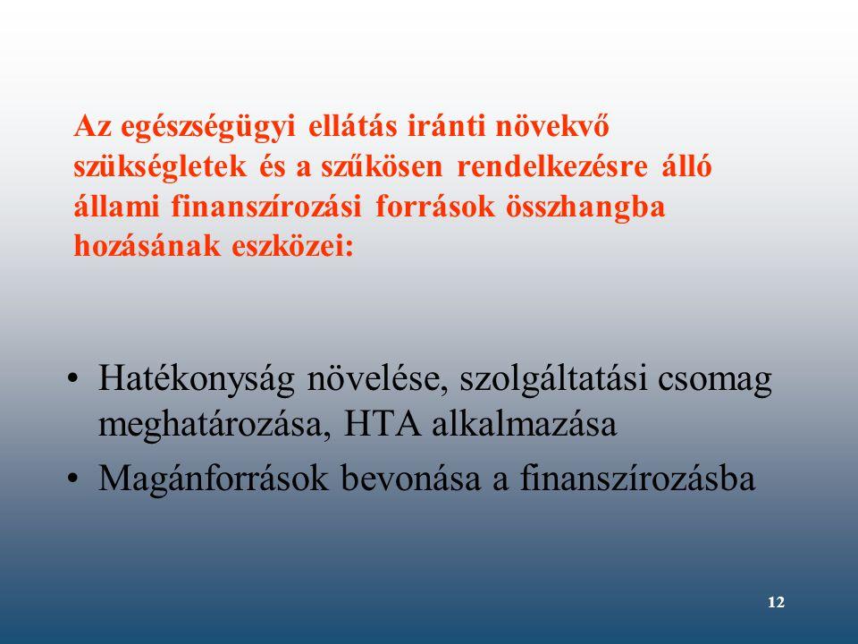 12 Az egészségügyi ellátás iránti növekvő szükségletek és a szűkösen rendelkezésre álló állami finanszírozási források összhangba hozásának eszközei: •Hatékonyság növelése, szolgáltatási csomag meghatározása, HTA alkalmazása •Magánforrások bevonása a finanszírozásba