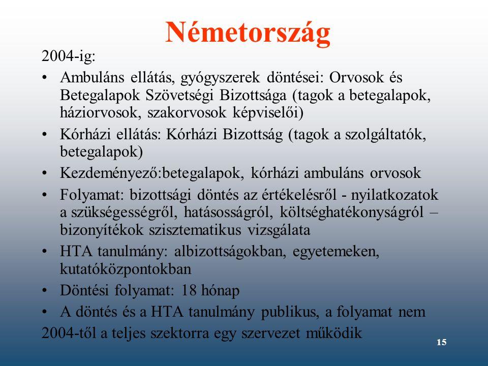 15 Németország 2004-ig: •Ambuláns ellátás, gyógyszerek döntései: Orvosok és Betegalapok Szövetségi Bizottsága (tagok a betegalapok, háziorvosok, szakorvosok képviselői) •Kórházi ellátás: Kórházi Bizottság (tagok a szolgáltatók, betegalapok) •Kezdeményező:betegalapok, kórházi ambuláns orvosok •Folyamat: bizottsági döntés az értékelésről - nyilatkozatok a szükségességről, hatásosságról, költséghatékonyságról – bizonyítékok szisztematikus vizsgálata •HTA tanulmány: albizottságokban, egyetemeken, kutatóközpontokban •Döntési folyamat: 18 hónap •A döntés és a HTA tanulmány publikus, a folyamat nem 2004-től a teljes szektorra egy szervezet működik