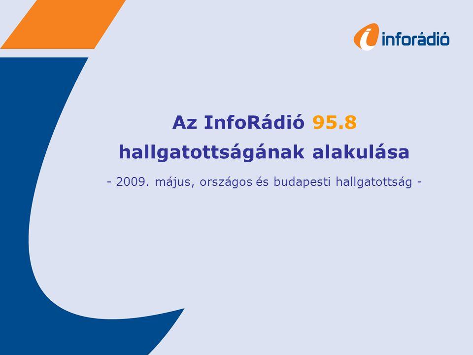 Az InfoRádió 95.8 hallgatottságának alakulása - 2009. május, országos és budapesti hallgatottság -