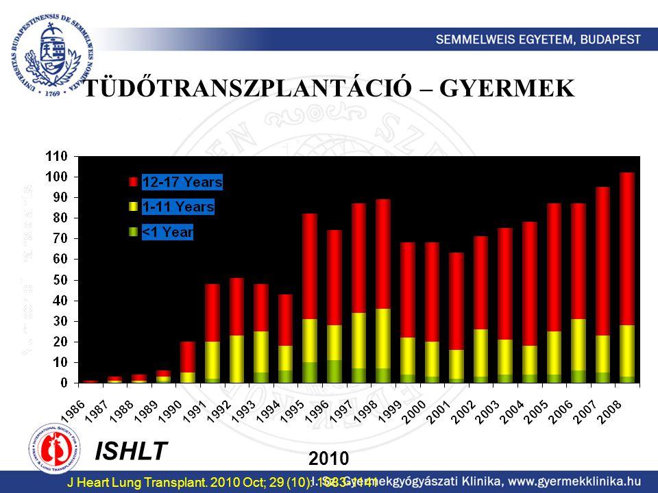 TÜDŐTRANSZPLANTÁCIÓ – GYERMEK 2010 ISHLT J Heart Lung Transplant. 2010 Oct; 29 (10): 1083-1141