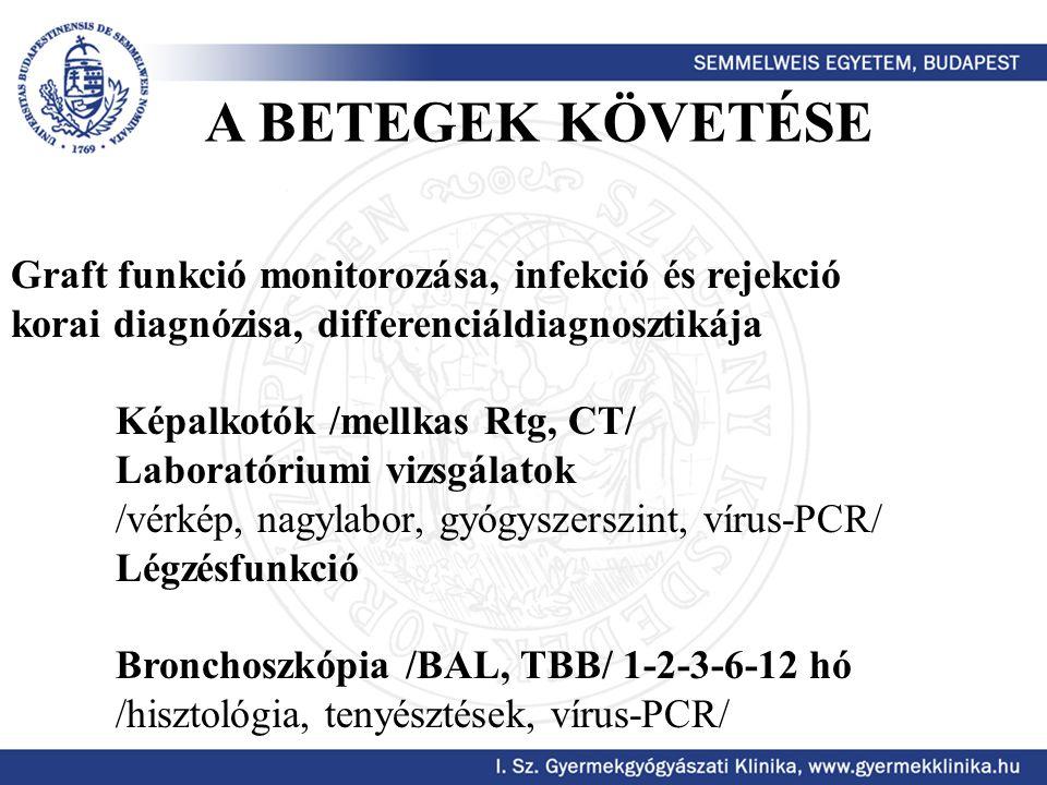 Graft funkció monitorozása, infekció és rejekció korai diagnózisa, differenciáldiagnosztikája Képalkotók /mellkas Rtg, CT/ Laboratóriumi vizsgálatok /