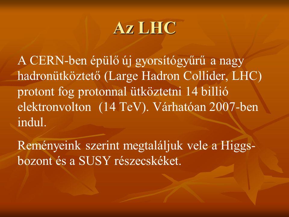 Az LHC és kísérletei 60-100 méterrel a föld alatt