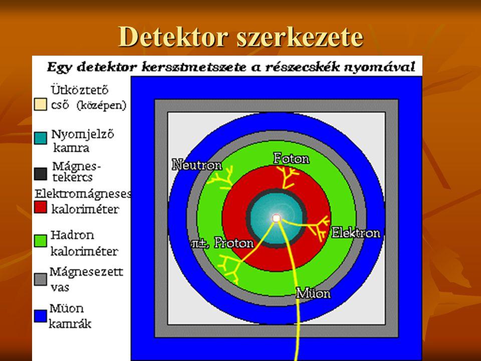 CERN-sajátkezűleg