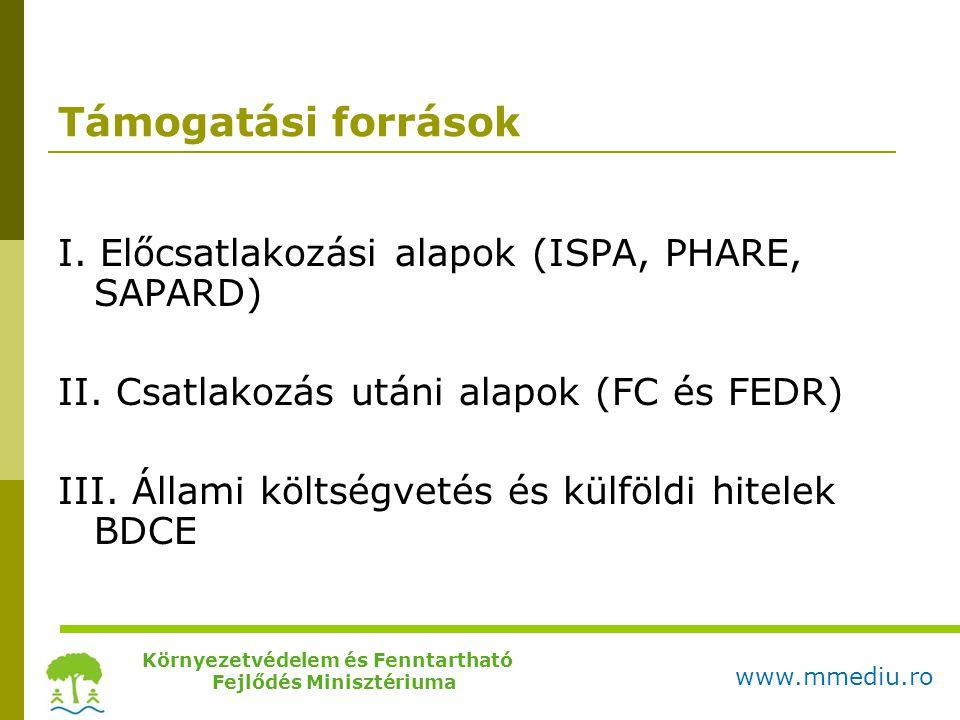 Támogatási források I. Előcsatlakozási alapok (ISPA, PHARE, SAPARD) II. Csatlakozás utáni alapok (FC és FEDR) III. Állami költségvetés és külföldi hit