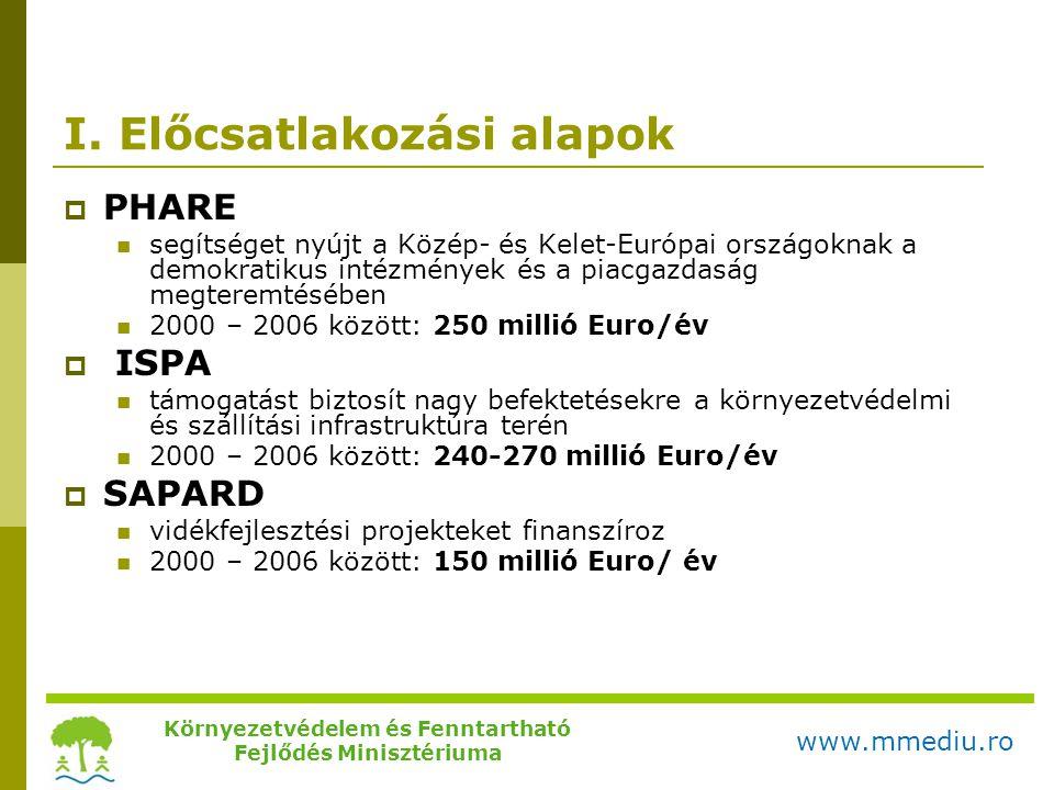 I. Előcsatlakozási alapok  PHARE  segítséget nyújt a Közép- és Kelet-Európai országoknak a demokratikus intézmények és a piacgazdaság megteremtésébe