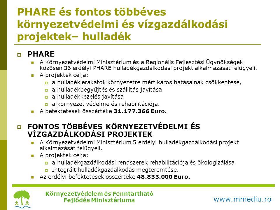PHARE és fontos többéves környezetvédelmi és vízgazdálkodási projektek– hulladék  PHARE  A Környezetvédelmi Minisztérium és a Regionális Fejlesztési