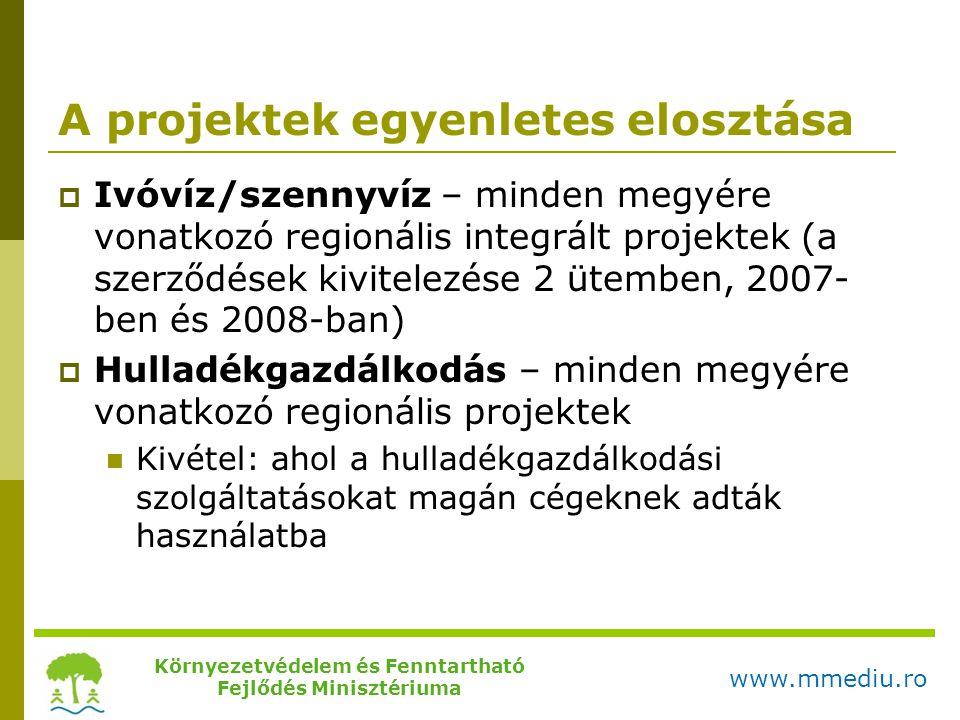 A projektek egyenletes elosztása  Ivóvíz/szennyvíz – minden megyére vonatkozó regionális integrált projektek (a szerződések kivitelezése 2 ütemben, 2