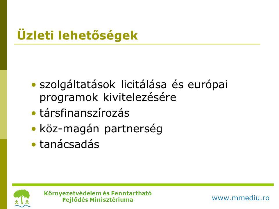 Üzleti lehetőségek •szolgáltatások licitálása és európai programok kivitelezésére •társfinanszírozás •köz-magán partnerség •tanácsadás Környezetvédele