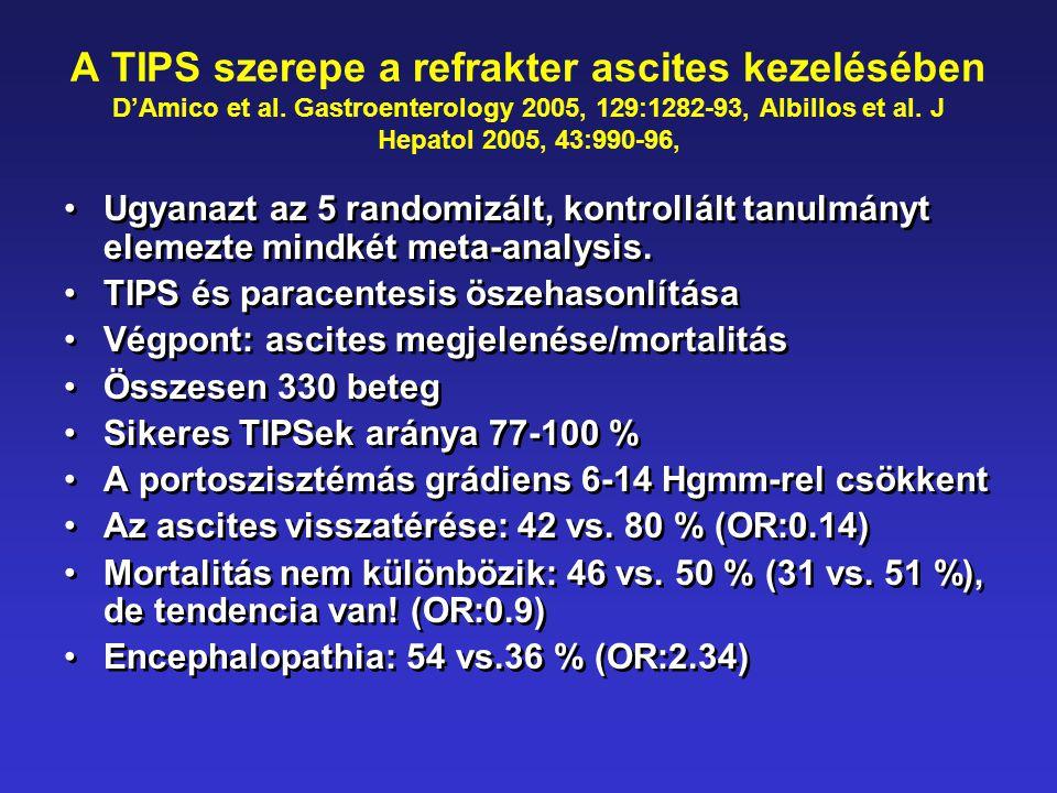 A TIPS szerepe a refrakter ascites kezelésében D'Amico et al. Gastroenterology 2005, 129:1282-93, Albillos et al. J Hepatol 2005, 43:990-96, •Ugyanazt