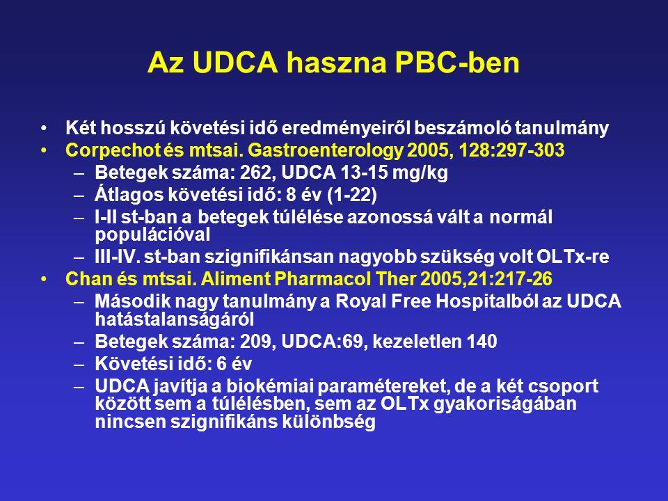 Az UDCA haszna PBC-ben •Két hosszú követési idő eredményeiről beszámoló tanulmány •Corpechot és mtsai. Gastroenterology 2005, 128:297-303 –Betegek szá