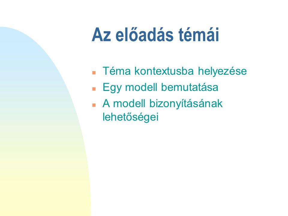 Az előadás témái n Téma kontextusba helyezése n Egy modell bemutatása n A modell bizonyításának lehetőségei