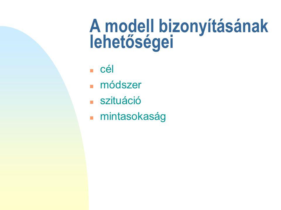 A modell bizonyításának lehetőségei n cél n módszer n szituáció n mintasokaság