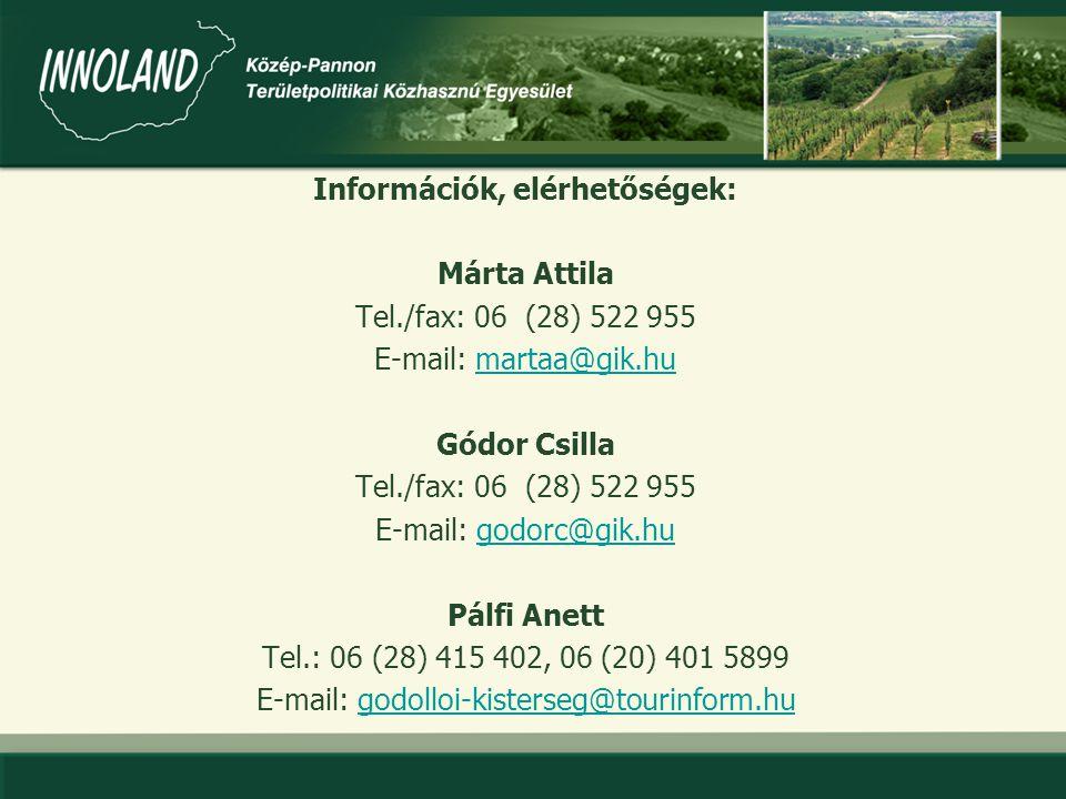 13 Információk, elérhetőségek: Márta Attila Tel./fax: 06 (28) 522 955 E-mail: martaa@gik.humartaa@gik.hu Gódor Csilla Tel./fax: 06 (28) 522 955 E-mail: godorc@gik.hugodorc@gik.hu Pálfi Anett Tel.: 06 (28) 415 402, 06 (20) 401 5899 E-mail: godolloi-kisterseg@tourinform.hugodolloi-kisterseg@tourinform.hu