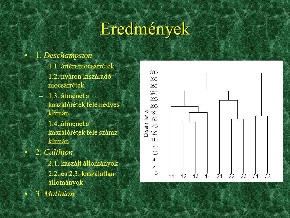 Eredmények •1. Deschampsion –1.1. ártéri mocsárrétek –1.2. nyáron kiszáradó mocsárrétek –1.3. átmenet a kaszálórétek felé nedves klímán –1.4. átmenet