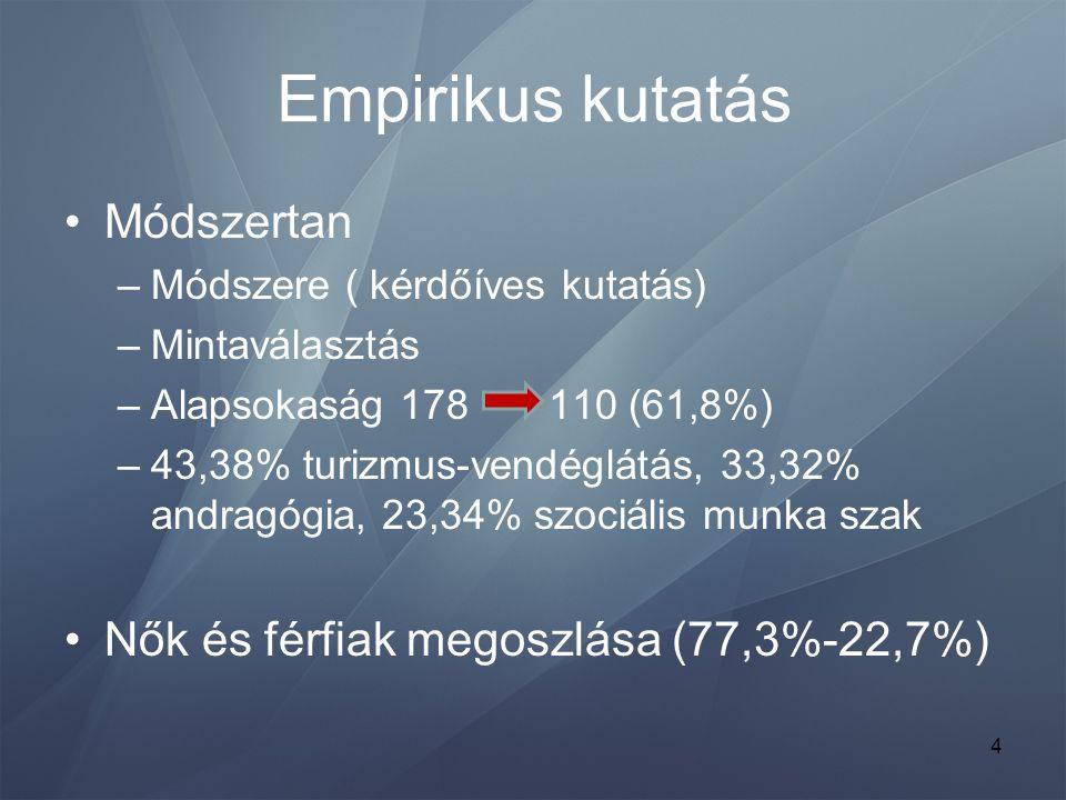 4 Empirikus kutatás •Módszertan –Módszere ( kérdőíves kutatás) –Mintaválasztás –Alapsokaság 178 110 (61,8%) –43,38% turizmus-vendéglátás, 33,32% andra