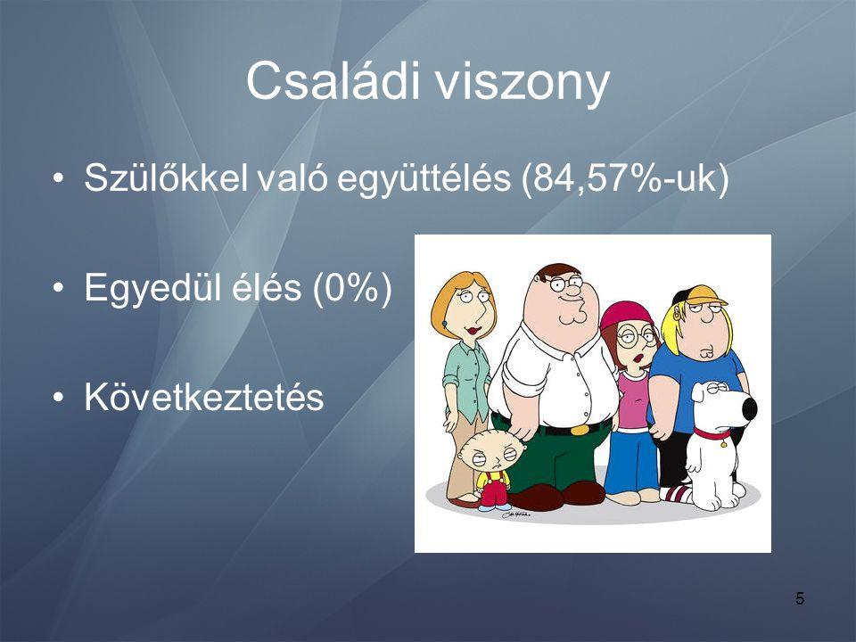 5 Családi viszony •Szülőkkel való együttélés (84,57%-uk) •Egyedül élés (0%) •Következtetés