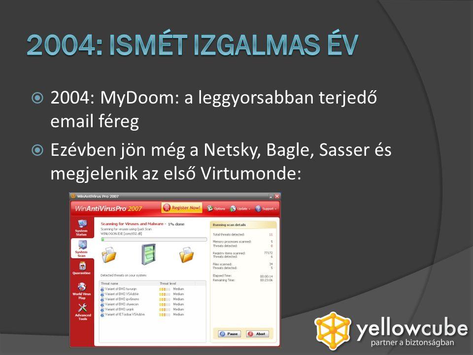VIPRE Antivirus Premium végpontvédelmi rendszer:  Óránként frissíti magát (adatbázis és program egyaránt)  Minden programot (.exe,.dll) ellenőriz futás előtt  Minden fájlt és adathordozót átvizsgál (pl.: autorun.inf)  Felügyeli a meglátogatott honlapokat és kiszűri az ismert káros weboldalakat  Szűri a hálózati forgalmat és blokkolja a káros szerverekkel való kapcsolatfelvételt  Átvizsgálja az emaileket és eltávolítja a férgeket, a fertőzött fájlokat és a káros linkeket  Megállítja a sebezhetőségek elleni hálózati támadásokat  Blokkolja a gyanús programokat (pl: kódinjektálás)