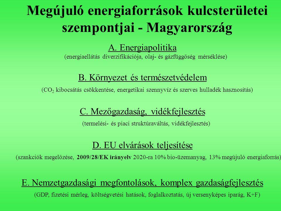 Megújuló energiaforrások kulcsterületei szempontjai - Magyarország A.